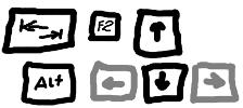 Kill Gnome-Panel mit Tastatureingaben